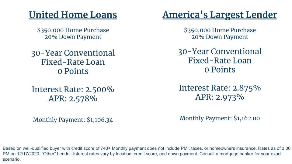 rates, mortgage rates 30 year, mortgage rates 30 year fixed