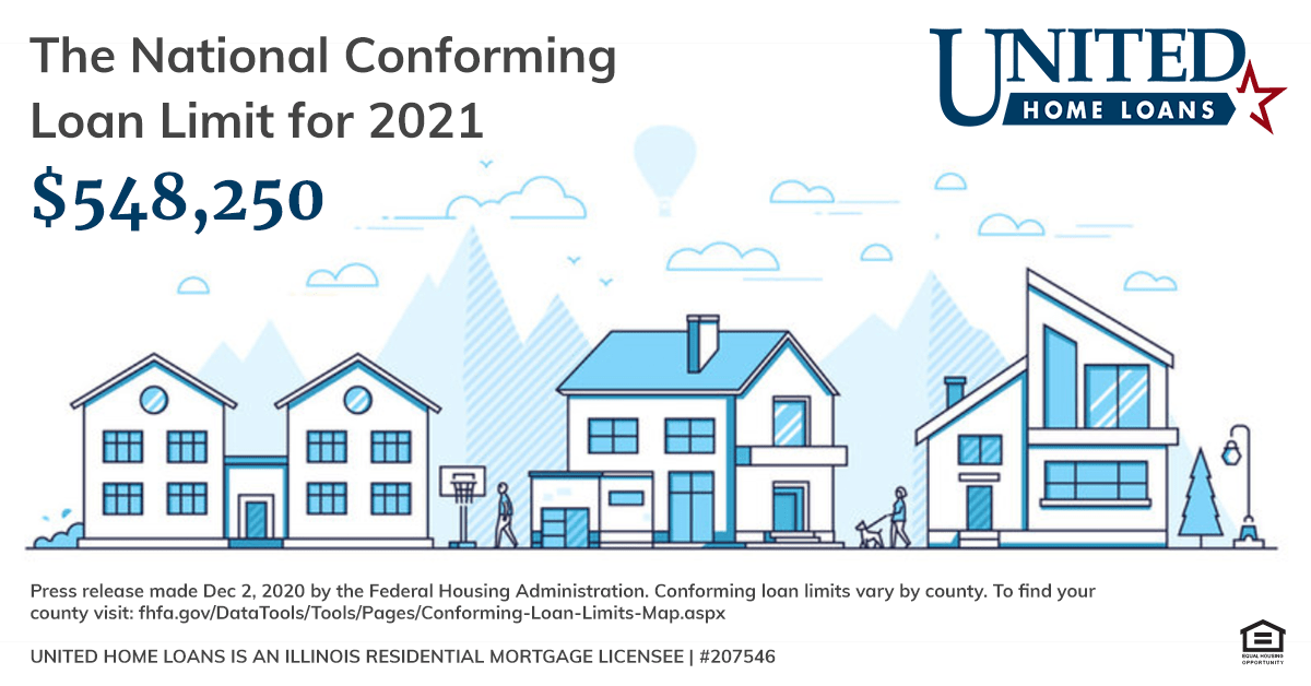 conforming loan limit, loan limit, conventional rates, low rates